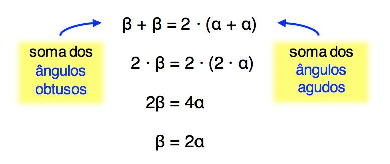 β+β=2·(α+α) resulta em β=2α