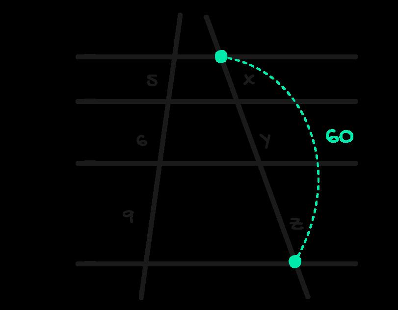 feixe de 4 paralelas determina sobre uma transversal três segmentos que medem 5 cm 6 cm e 9 cm os comprimentos dos segmentos correspondentes x y z medem juntos 60 cm