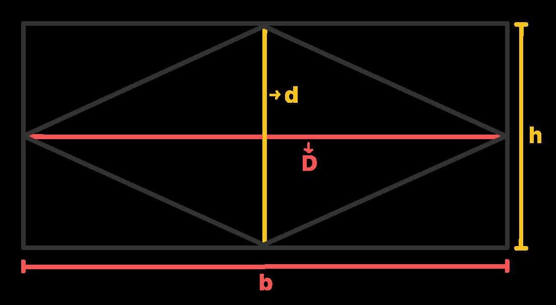 diagonal D tem a mesma medida que a base do retângulo e a diagonal d tem a mesma medida que a altura do triângulo