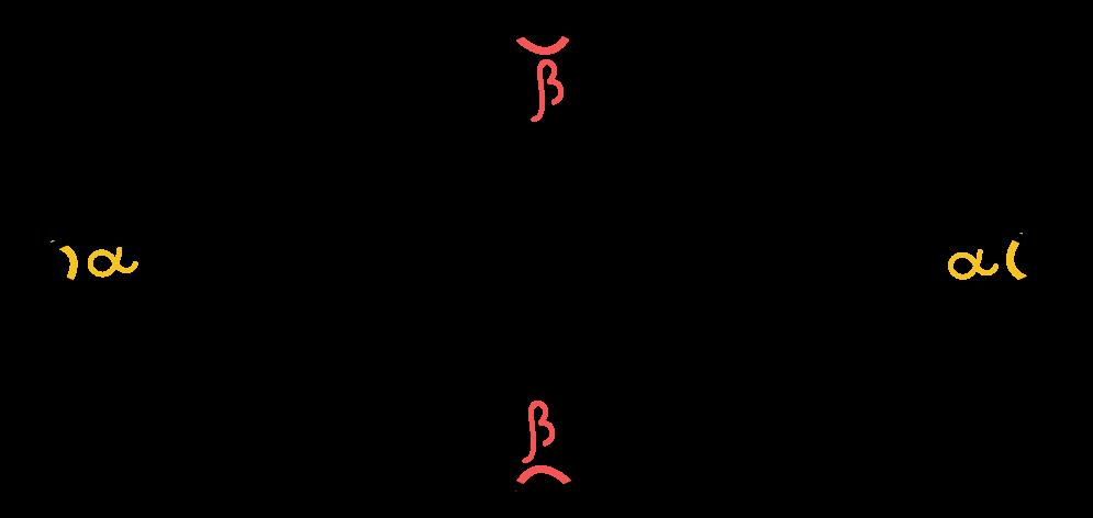 losango onde estão em destaque os ângulos alfa e beta