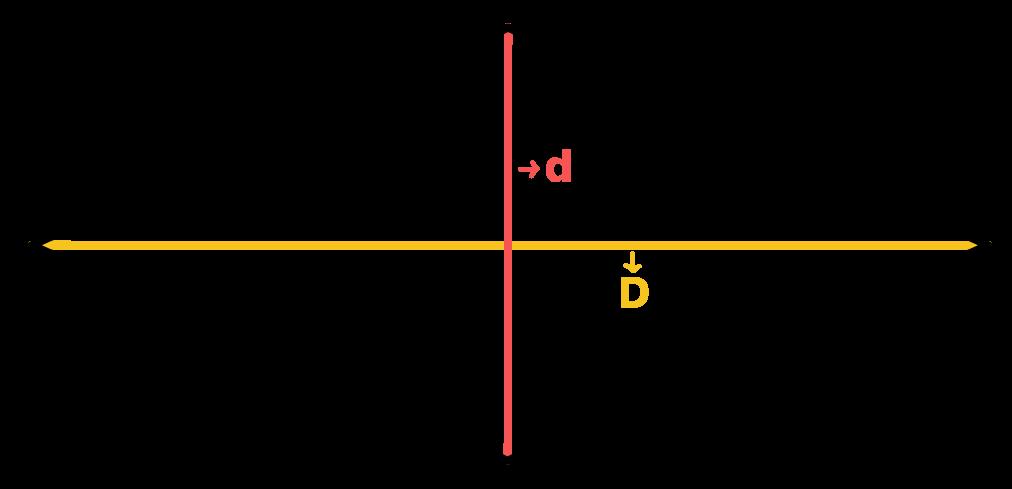 diagonais maior e menor do losango em destaque