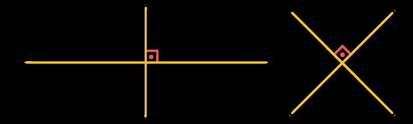 diagonais do quadrado são perpendiculares
