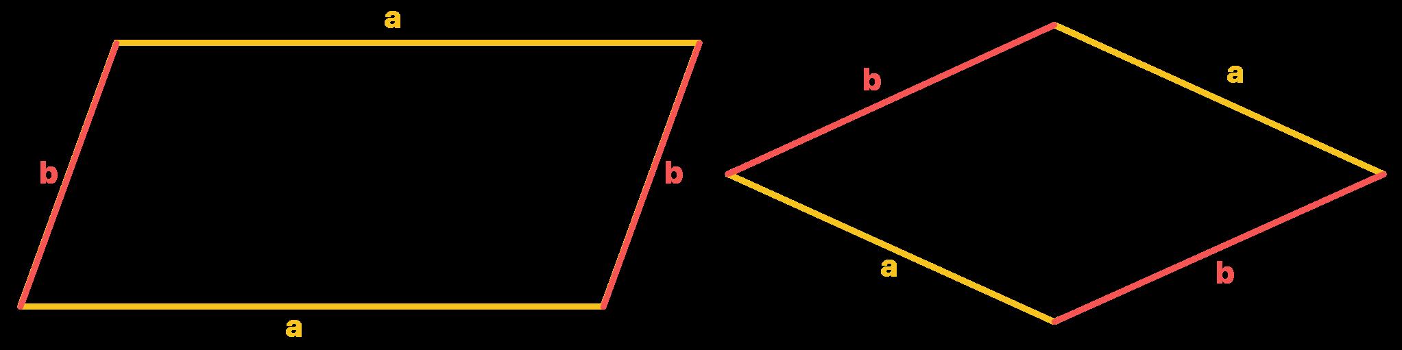 losango e paralelogramo com os lados a e b paralelos e congruentes destacados