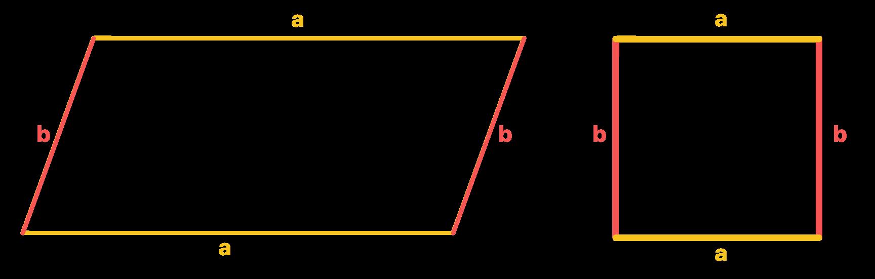 lados opostos do quadrado são paralelos e de compimento a