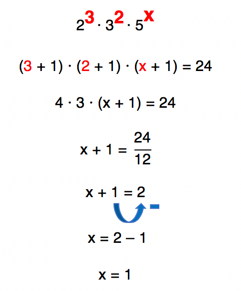 a solução de (3+1)(2+1)(x+1)=24 é x=1
