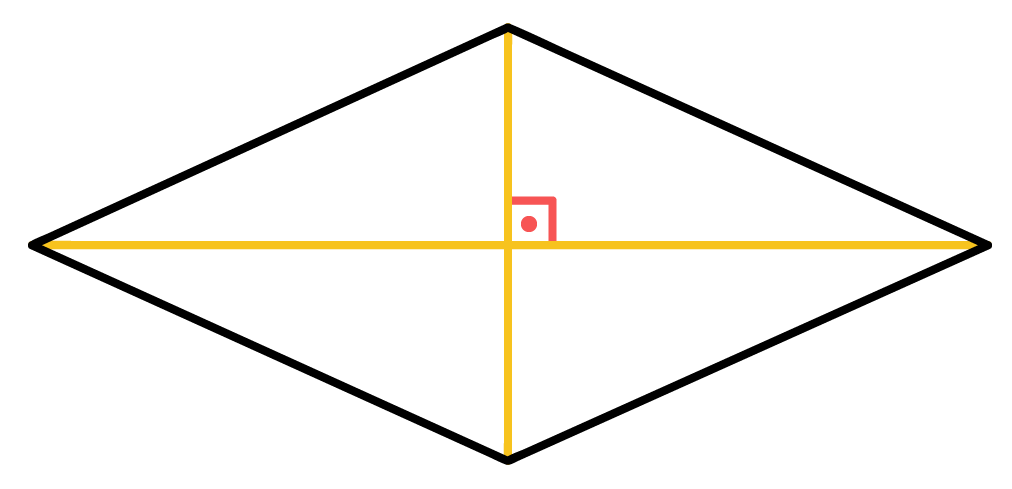 diagonais do losango formam um ângulo de 90 graus entre si