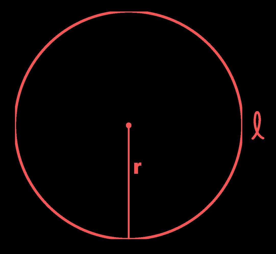 circunferência dentro do quadrado onde aparece o comprimento do raio
