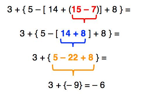 Resolução da expressão numérica 3+{5–[14+(15–7)]+8}