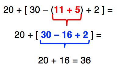 Resolução da expressão numérica 20+[30–(11 + 5)+2]