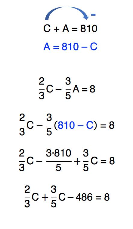 isolando a incógnita A e substituindo o valor de A por 810-C na segunda equação