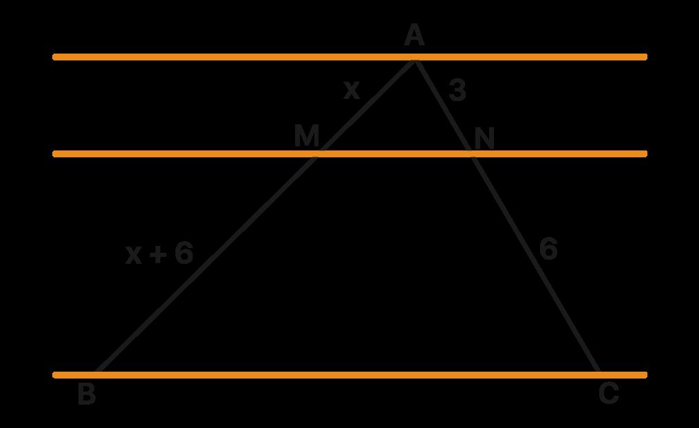 retas paralelas sobre os segmentos BC MN e sobre o ponto A
