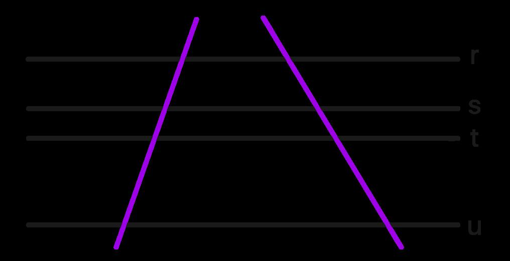 duas retas são transversais ao feixe de 4 retas paralelas