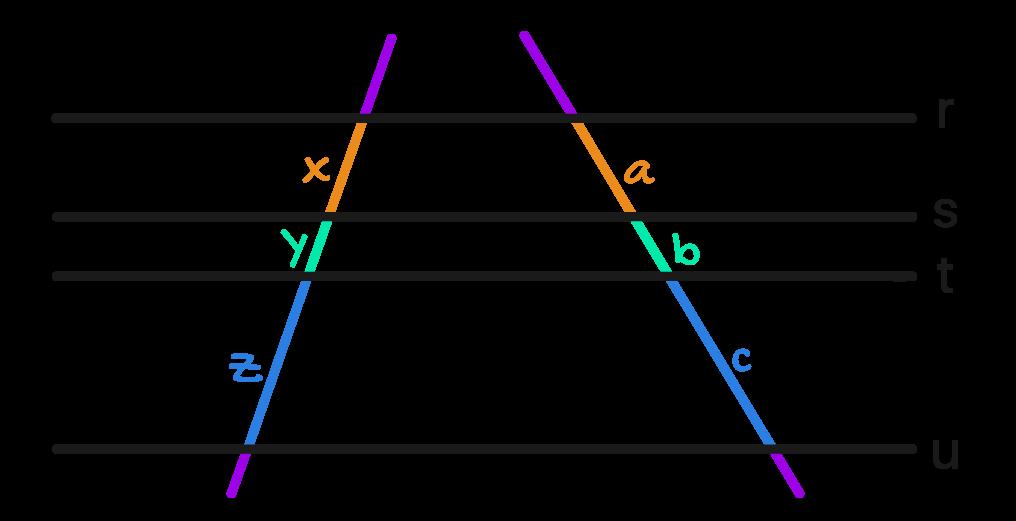 segmentos x y e z da reta transversal da esquerda e segmentos a b e c da reta transversal da direita