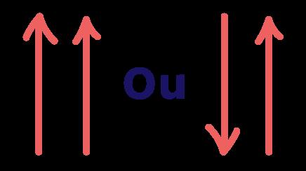 Duas setas para cima grandezas diretamente proporcionais duas setas com sentidos opostos grandezas inversamente proporcionais