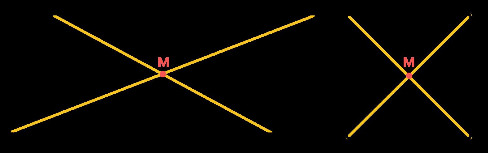 diagonais do quadrado se cruzam no ponto M