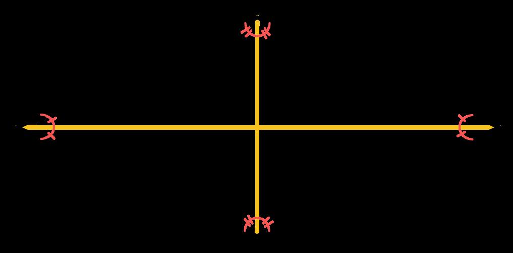 diagonais do losango dividem seus ângulos internos pela metade