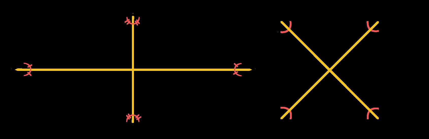 diagonais do quadrado dividem seus ângulos internos gerando 8 ângulos de 45 graus