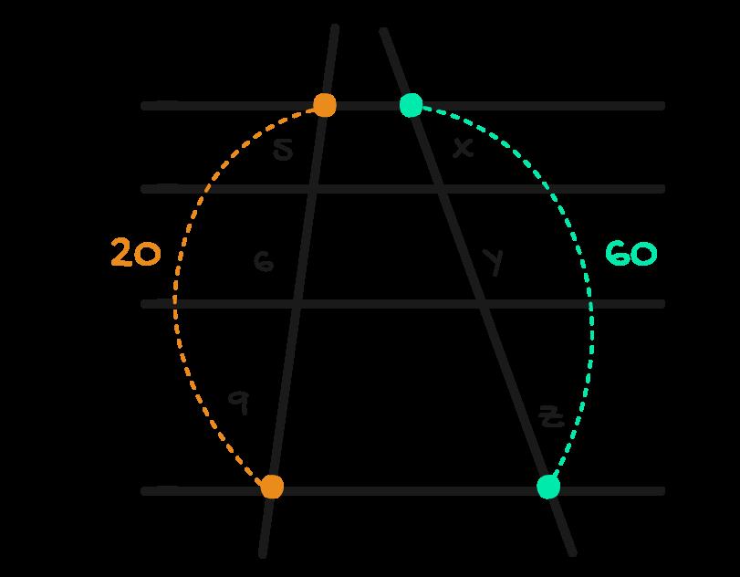 soma dos segmentos 5 6 e 9 resulta em 20