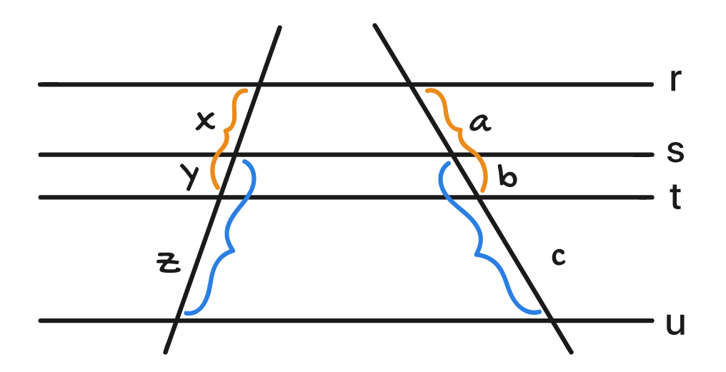 segmentos x e y e y e z e a e b e b e c são somados para montar a proporção do teorema de tales
