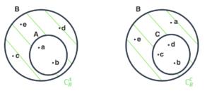 B menos A e B menos C