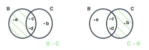 B menos C e C menos B