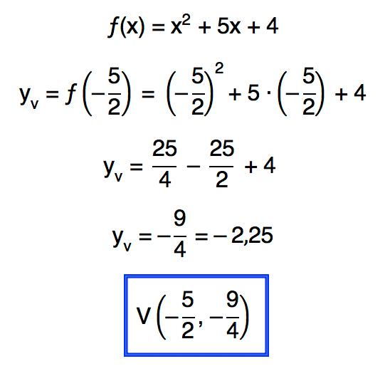 cálculo do valor da função no ponto -2,5 que resulta em -2,25