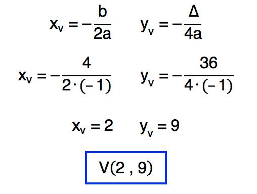 as coordenadas xv e yv da função f(x) = –xˆ2 + 4x + 5 são 2 e 9