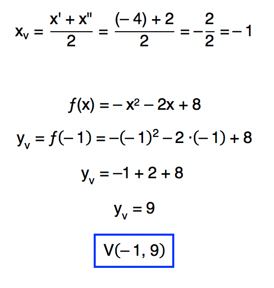 média aritmética entre -4 e 2 que resulta em -1 e cálculo do valor da função no ponto -1 que resulta em 9