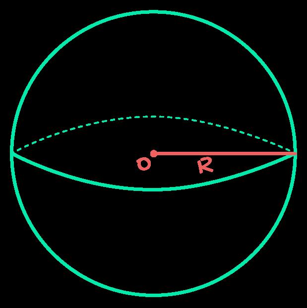 esfera de centro O e raio R