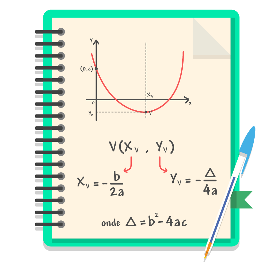 V(xv, yv) onde xv = -b/2a e yv = -delta/4a e delta = bˆ2-4ac