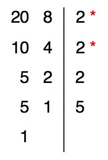 máximo divisor comum entre os números 20 e 8