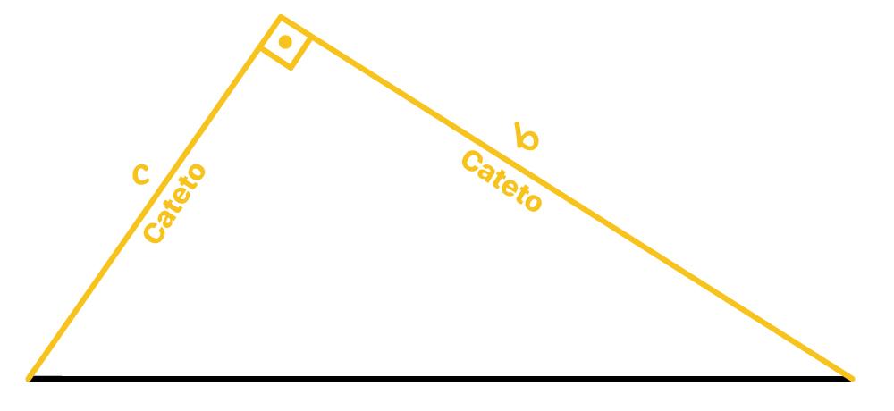 catetos b e c em destaque no triângulo retângulo