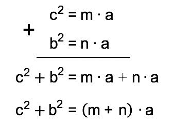 somando as relações cˆ2 = m.a e bˆ2 = n.a chega-se ao Teorema de Pitágoras