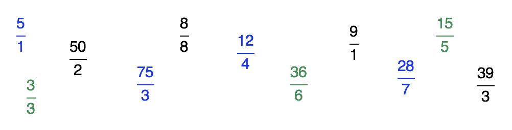 11 frações aparentes