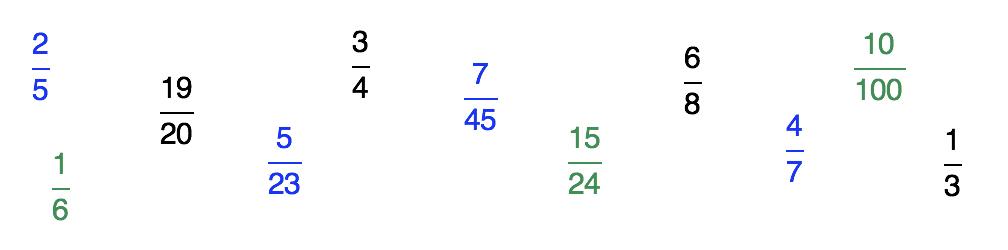 11 frações próprias
