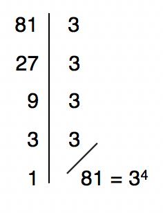 fatoração do número 81 resulta em 3ˆ4
