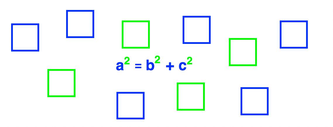 fórmula do Teorema de Pitágoras aˆ2 = bˆ2 + cˆ2 em meio a vários quadrados azuis e verdes