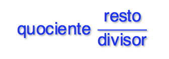 Formato do número misto a partir da divisão de uma fração