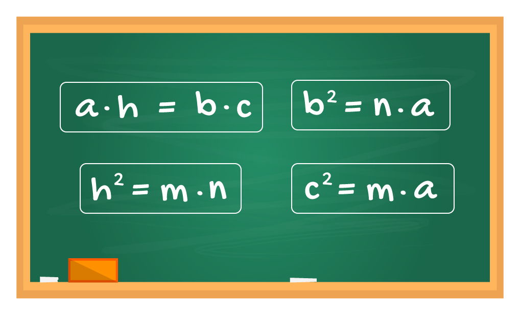 quadro com 4 relações métricas no triângulo retângulo