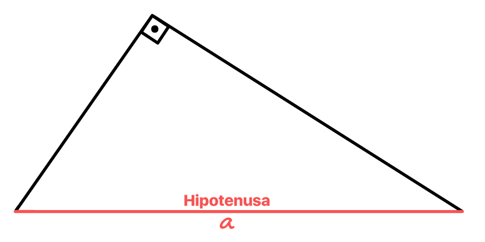 hipotenusa a em destaque no triângulo retângulo