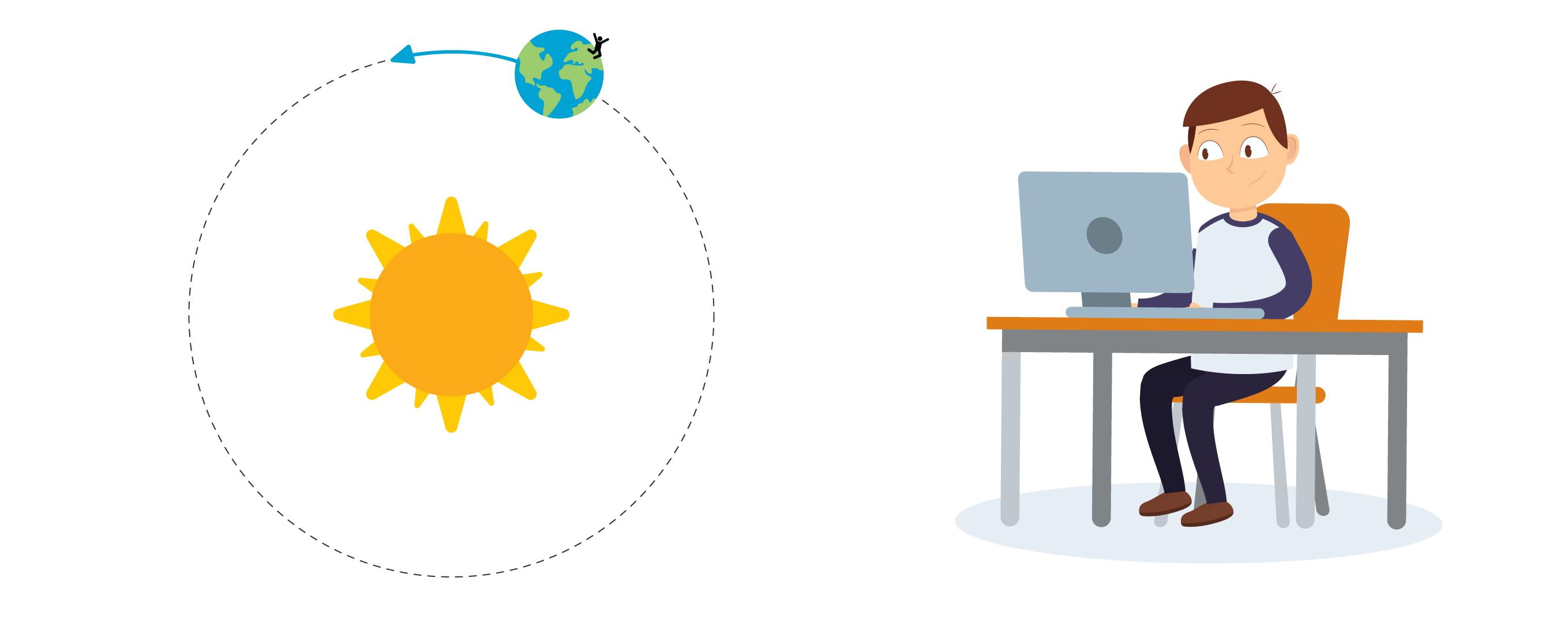 pessoa está em movimento em relação ao Sol, mas em repouso em relação à Terra