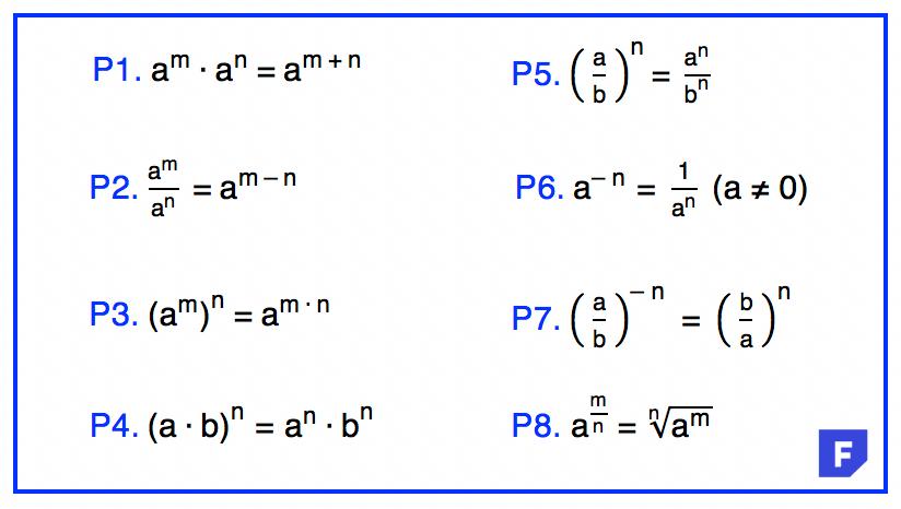 quadro contendo 8 propriedades da potenciação
