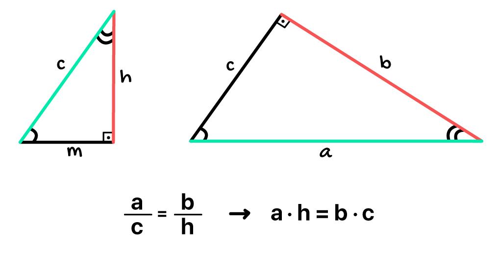 a.h = b.c
