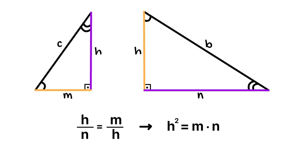 hˆ2 = m.n