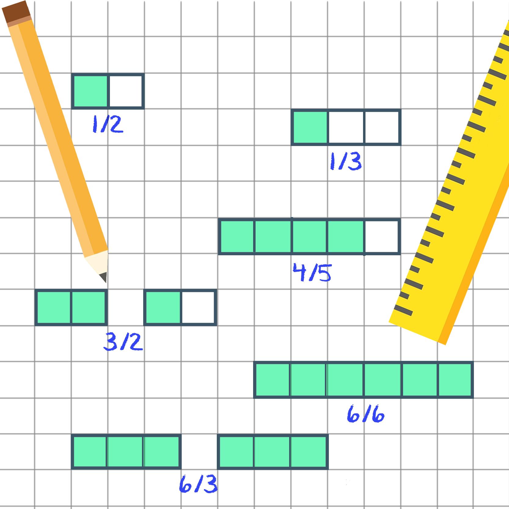 papel milimetrado onde são desenhados alguns tipos de frações