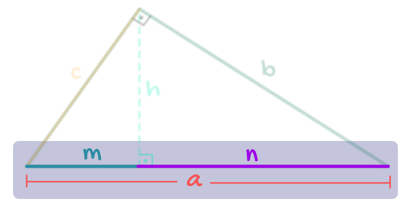 destaca-se em um triângulo retângulo que a medida da hipotenusa é igual a soma das medidas das projeções