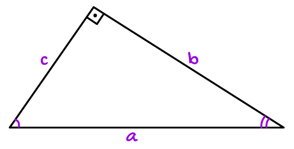 triângulo retângulo de lados a b e c com ângulos linha duas linhas e 90 graus