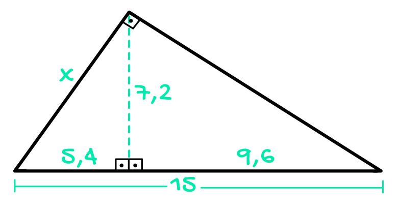 triângulo retângulo onde é desconhecida apenas a medida x