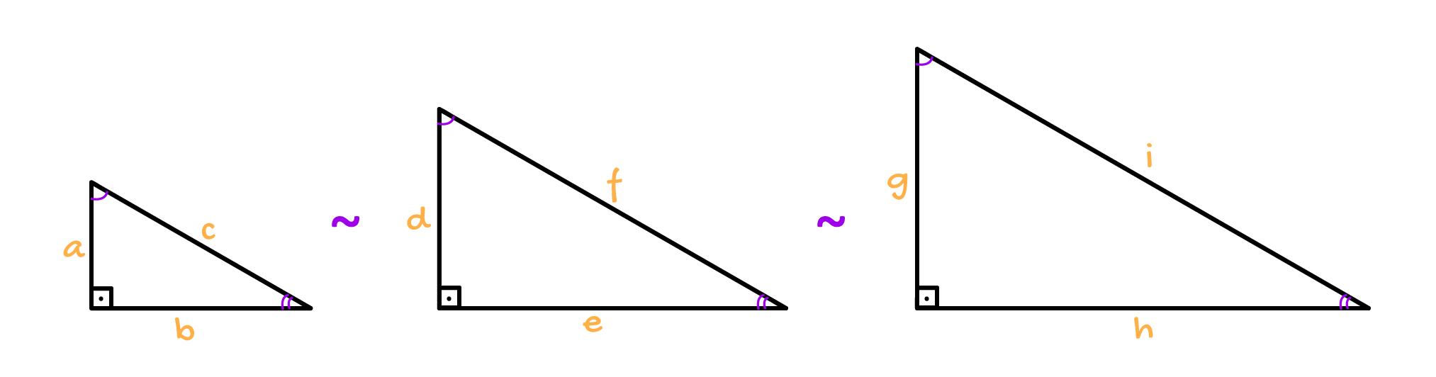 3 triângulos retângulos cujos lados são proporcionais e os ângulos congruentes