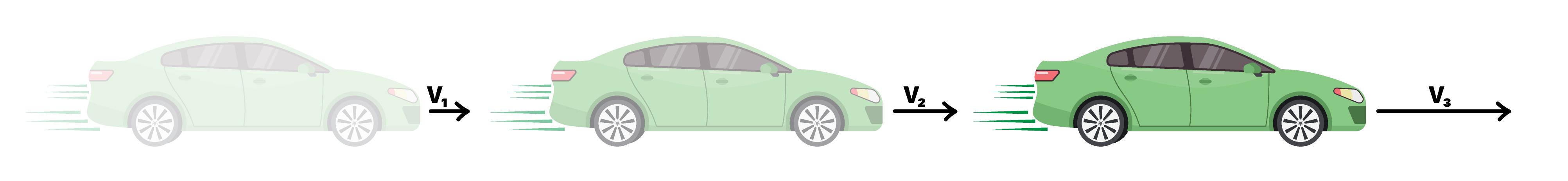 carro aumentando de velocidade